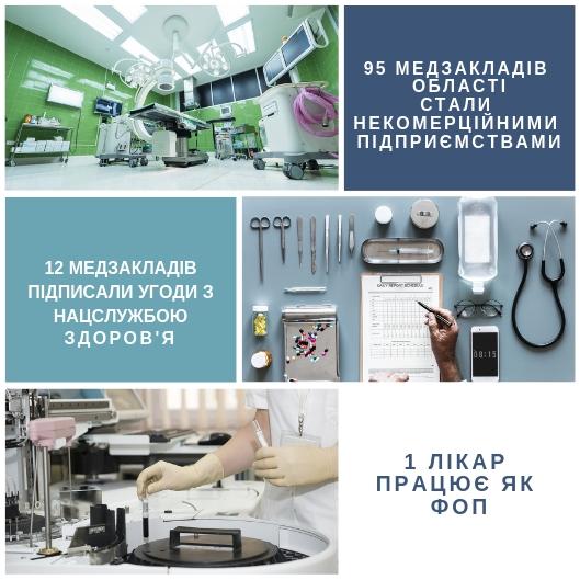 Підсумки 2018-го: проблеми й успіхи впровадження медреформи на Кіровоградщині - 3 - Найважливiше - Без Купюр