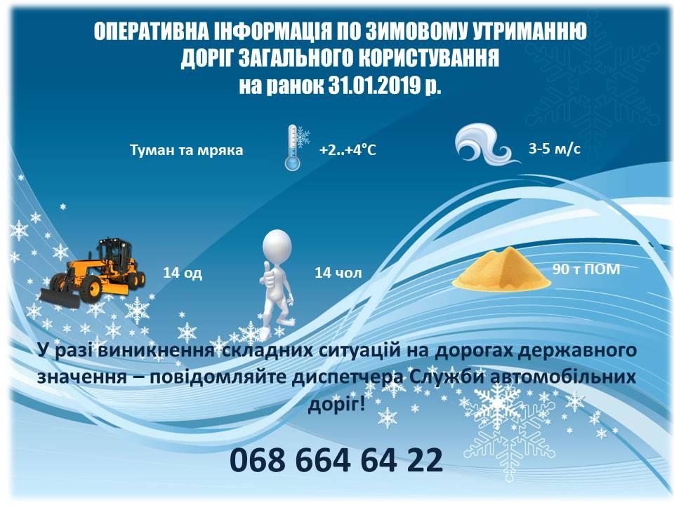 На дорогах Кіровоградщини погана видимість та мокре покриття - 1 - За кермом - Без Купюр