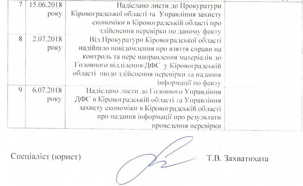 Податковий конфлікт: Маловисківська міськрада судитиметься за 7,5 мільйонів ПДФО - 2 - Життя - Без Купюр