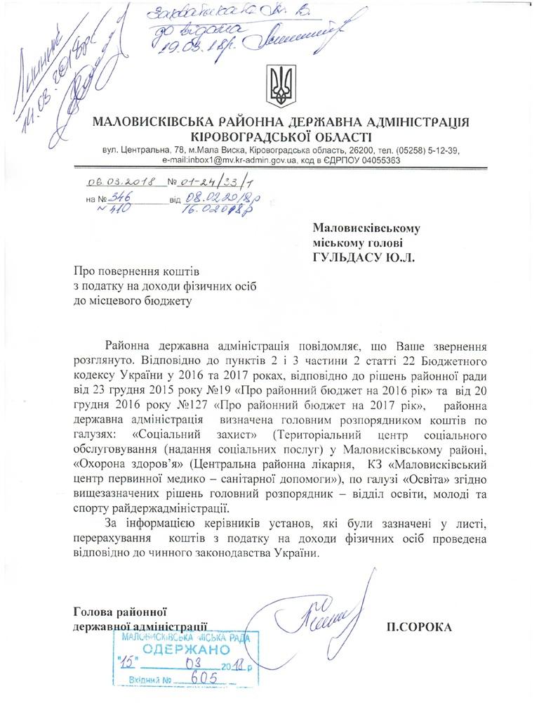 Податковий конфлікт: Маловисківська міськрада судитиметься за 7,5 мільйонів ПДФО - 3 - Життя - Без Купюр