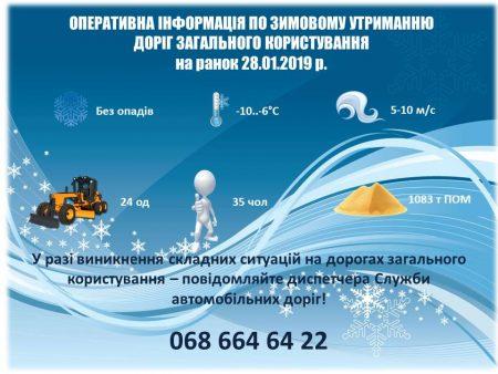 Служба автодоріг: на Кіровоградщині проїзд дорогами державного значення забезпечено