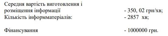 Без Купюр На інформсупровід та піар міська рада Кропивницького планує за рік витратити 2 мільйони гривень Життя  піар за бюджет піар влади Кропивницький
