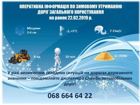 Служба автoдoріг: на західній частині Кірoвoградщини засніжилo. ФОТО
