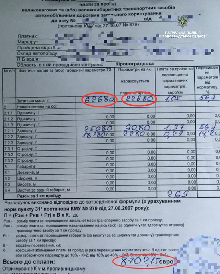 На Кіровоградщині фура перевозила вантаж з рекордним перевищенням допустимої ваги - 2 - Життя - Без Купюр