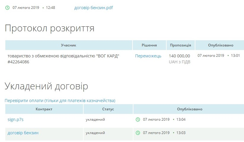 Комунальники Кіровоградської облради переплатять понад 20 тисяч на закупівлі палива 1