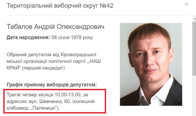 Продукти для шкіл Кропивницького поставлятиме підприємець з приймальні Табалова 2