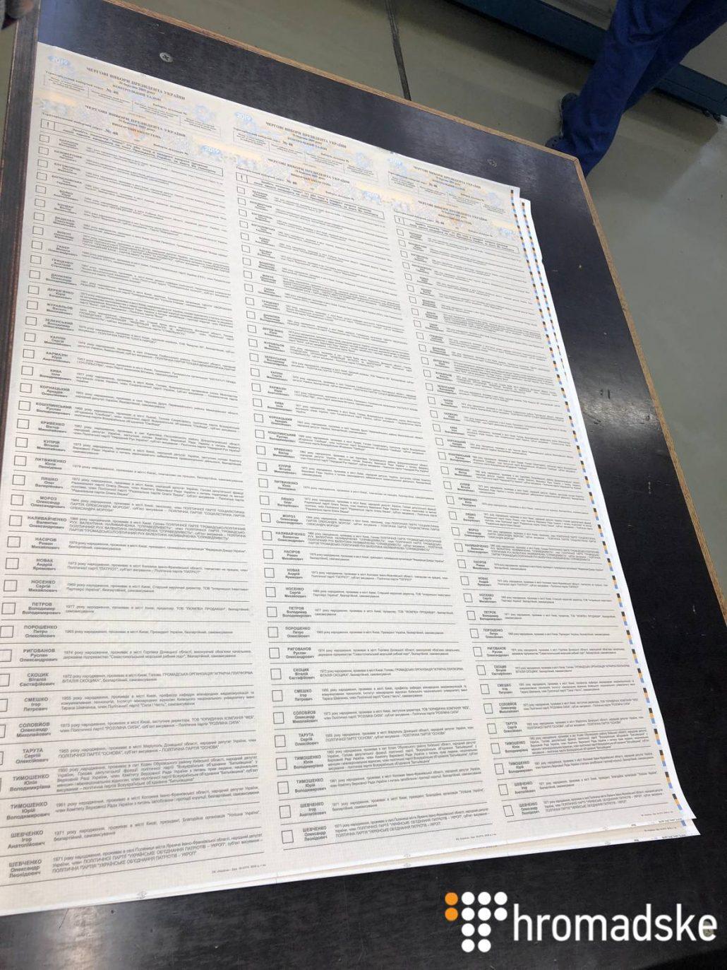 Без Купюр ЦВК представила метровий бюлетень для голосування в першому турі президентських виборів. ФОТО Вибори  Кіровоградщина вибори президента бюлетні