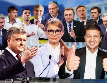 Хто за кого: соціологи проаналізували, як голосували різні групи виборців