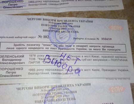В ОПОРІ показали, що писали мешканці Кіровоградщини на зіпсованих бюлетенях. ФОТО