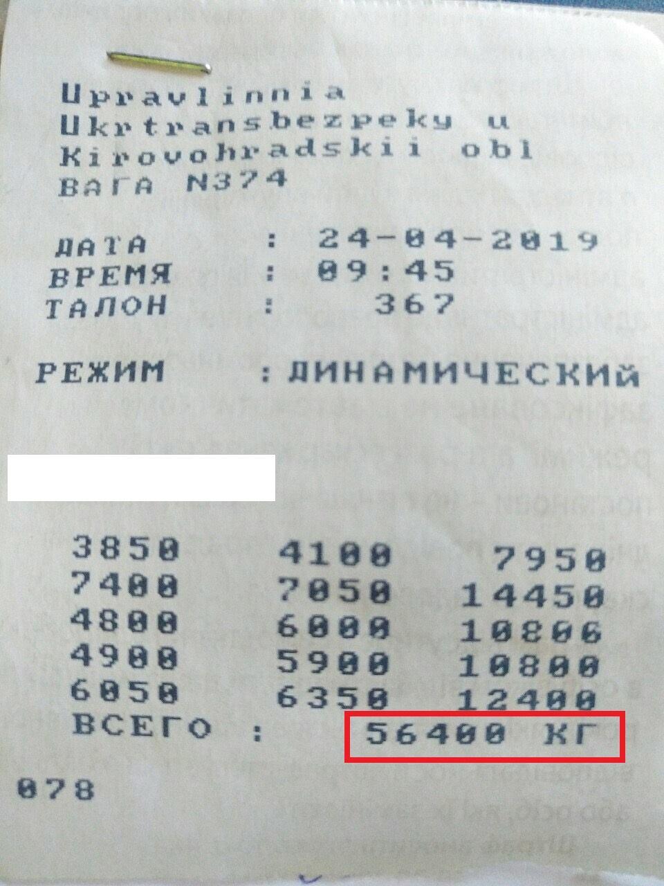 На Кіровоградщині власнику вантажівки виписали штраф у 9,5 тисяч євро за перевищення вагових норм. ФОТО - 1 - Життя - Без Купюр