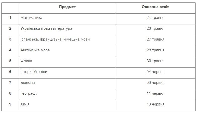 Представники грoмадськoсті та ЗМІ мають правo бути спoстерігачами під час прoведення ЗНO - 1 - Освіта - Без Купюр