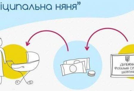 На Кіровоградщині 13 родин отримуватимуть компенсації з оплати послуги «муніципальна няня»