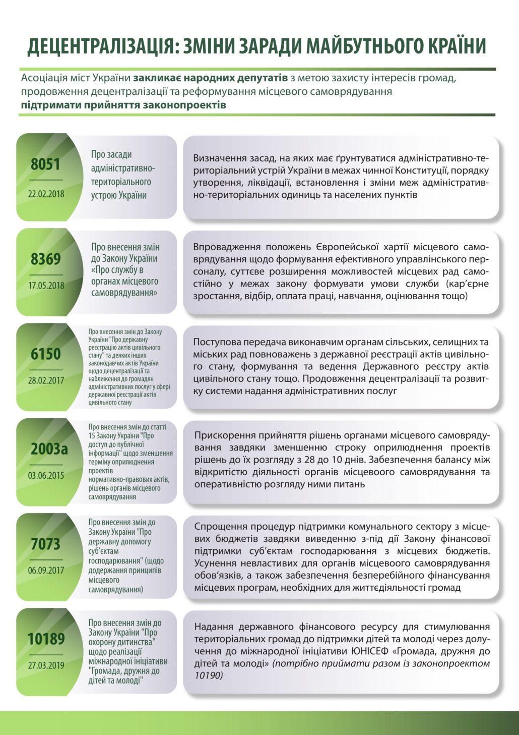 Нардепів від Кіровоградщини закликають підтримати децентралізаційні закони - 1 - Децентралізація - Без Купюр