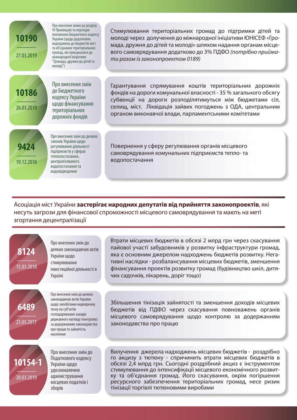 Нардепів від Кіровоградщини закликають підтримати децентралізаційні закони - 2 - Децентралізація - Без Купюр