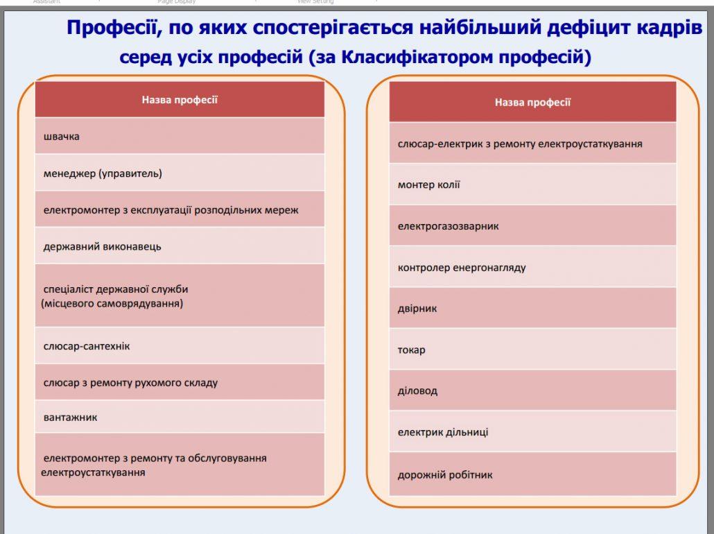 Як трудова міграція позначається на малому бізнесі та економіці Кіровоградщини 3 - Бізнес - Без Купюр