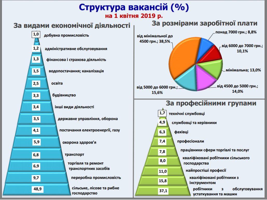 Як трудова міграція позначається на малому бізнесі та економіці Кіровоградщини 2 - Бізнес - Без Купюр