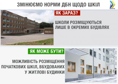 Мінрегіонбуд хоче будувати початкові школи в житлових будинках