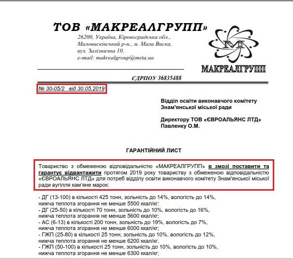 «Вугільні змовники» Кіровоградщини - 7 - Закупівлі - Без Купюр