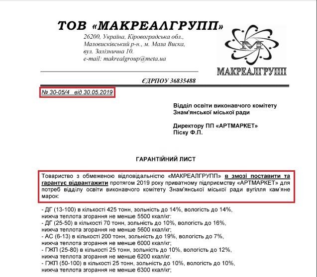 «Вугільні змовники» Кіровоградщини - 8 - Закупівлі - Без Купюр