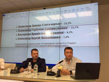 Центр соціології, що значиться в базі продавців рейтингів, презентував результати опитування в Кропивницькому