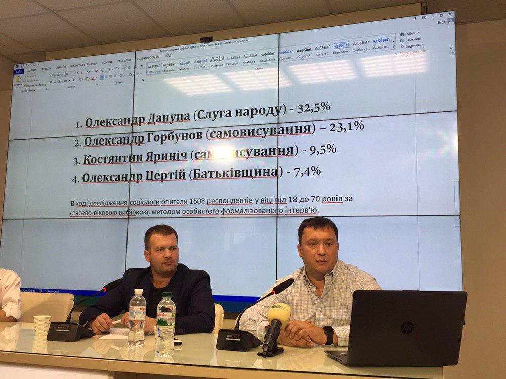 Без Купюр Центр соціології, що значиться в базі продавців рейтингів, презентував результати опитування в Кропивницькому Вибори  соціологія парламентські вибори Кропивницький 99 округ