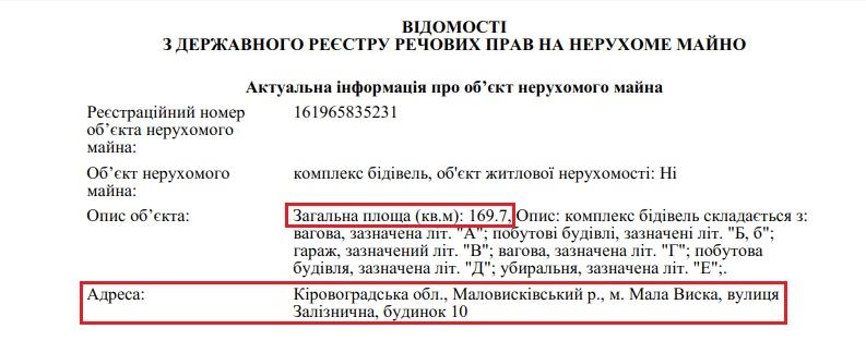 «Вугільні змовники» Кіровоградщини - 4 - Закупівлі - Без Купюр