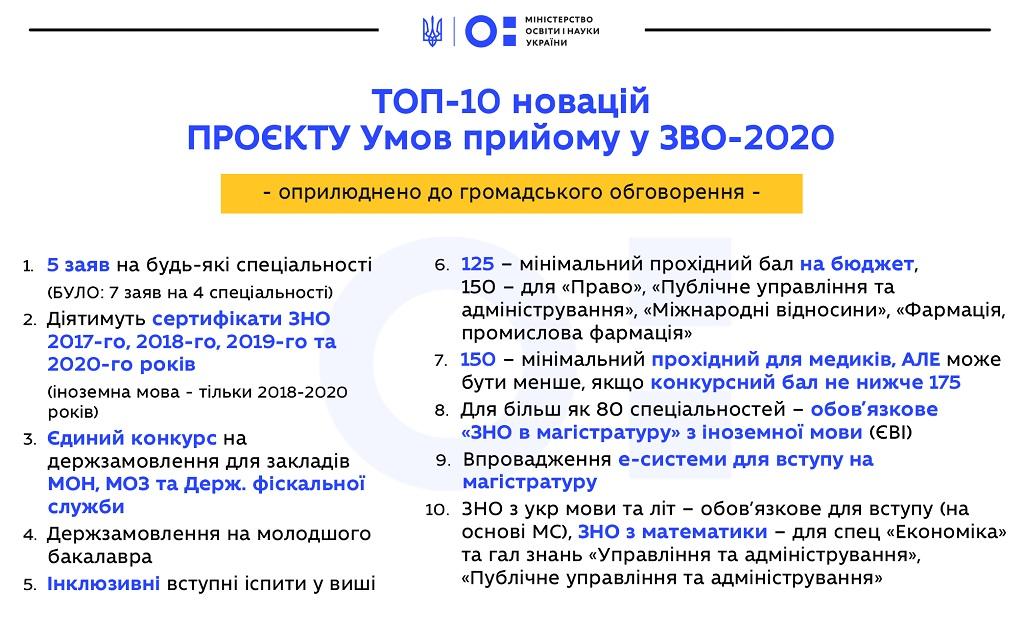 Без Купюр Які зміни очікуватимуть вступників до вишів у 2020 році Україна сьогодні  навчання МОН ЗНО