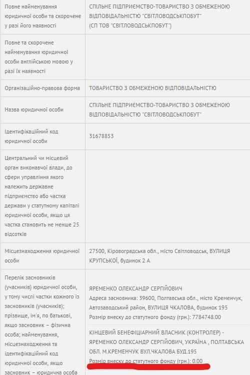 На Кіровоградщині відбулося рейдерське захоплення теплопостачального підприємства - 1 - Рейдерство - Без Купюр
