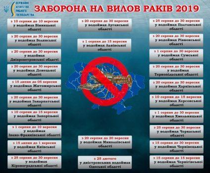 На Кіровоградщині встановили заборону на вилов раків