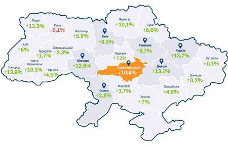У Кропивницькому знизилися ціни на вторинне житло