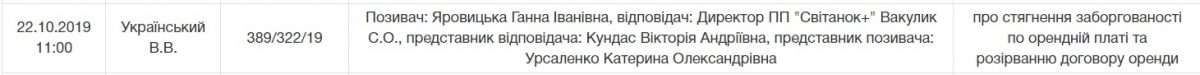 """Реєстраторка з Кіровоградщини, яка """"допомогла"""" рейдерам, знову має доступ до реєстру - 2 - Рейдерство - Без Купюр"""