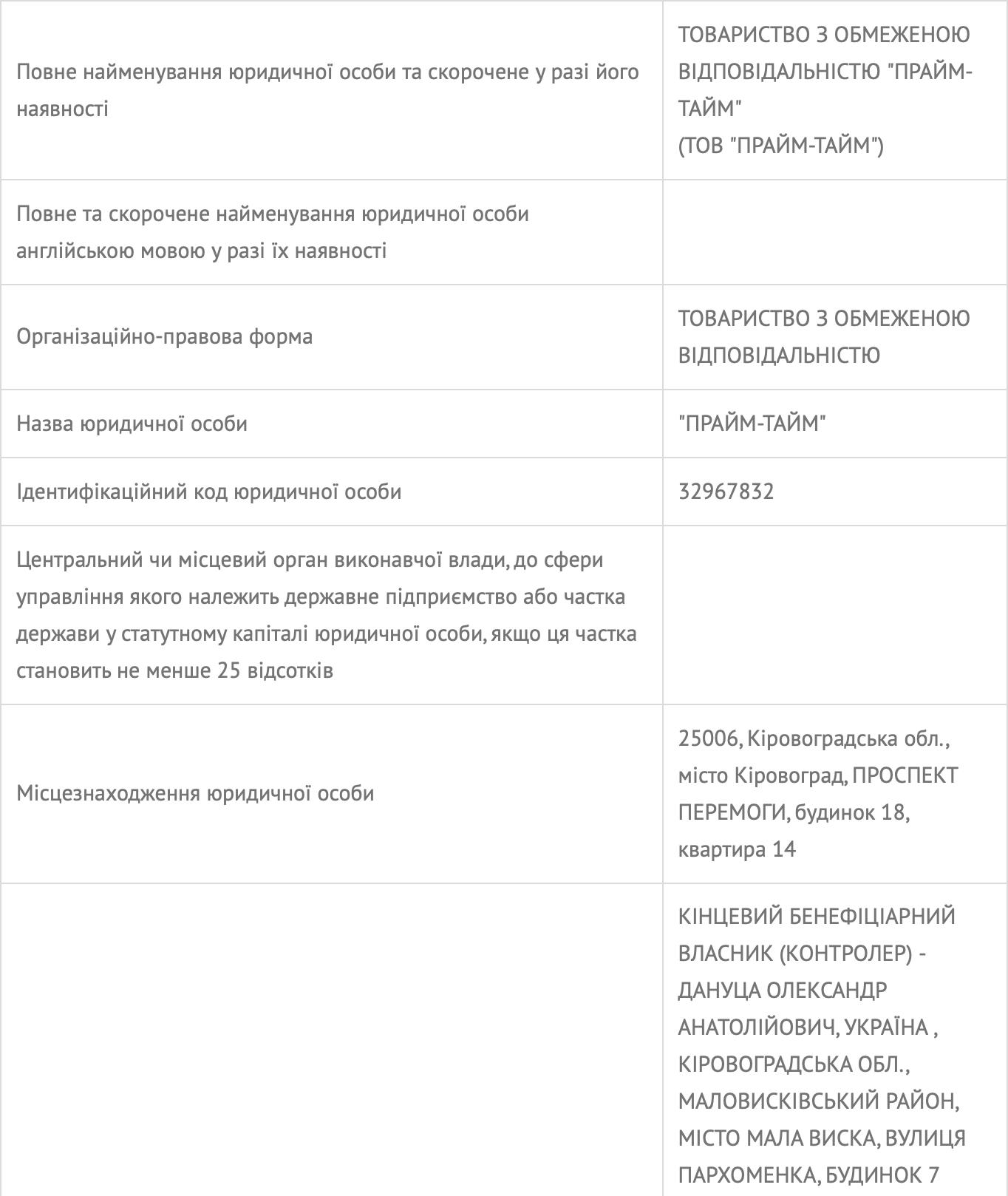 """Ціна депутатства """"слуг""""-нардепів від Кіровоградщини - 2 - Політика - Без Купюр"""