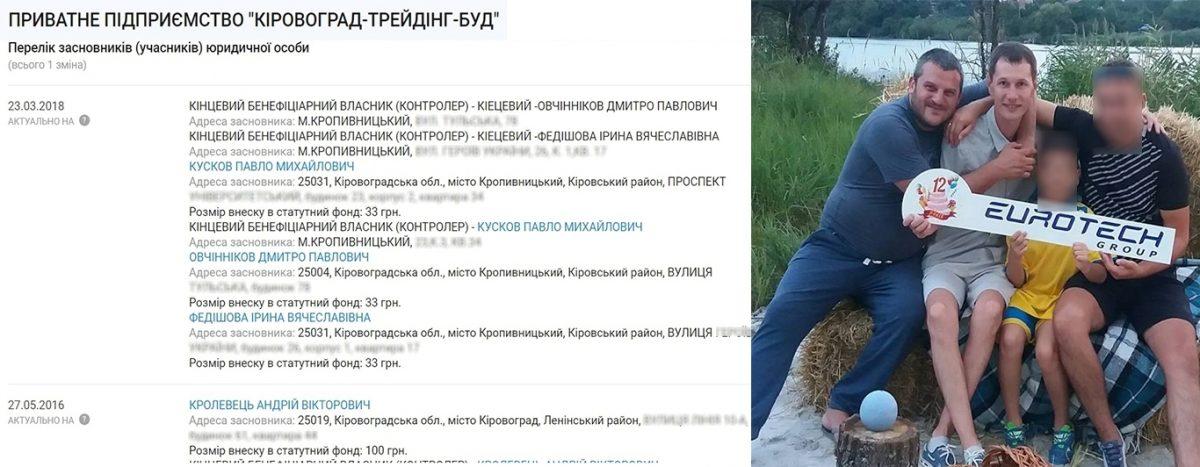 """Кропивницький – місто МАФ: як узаконити і """"застовпити"""" за собою місце під торгівлю - 5 - Розслідування - Без Купюр"""