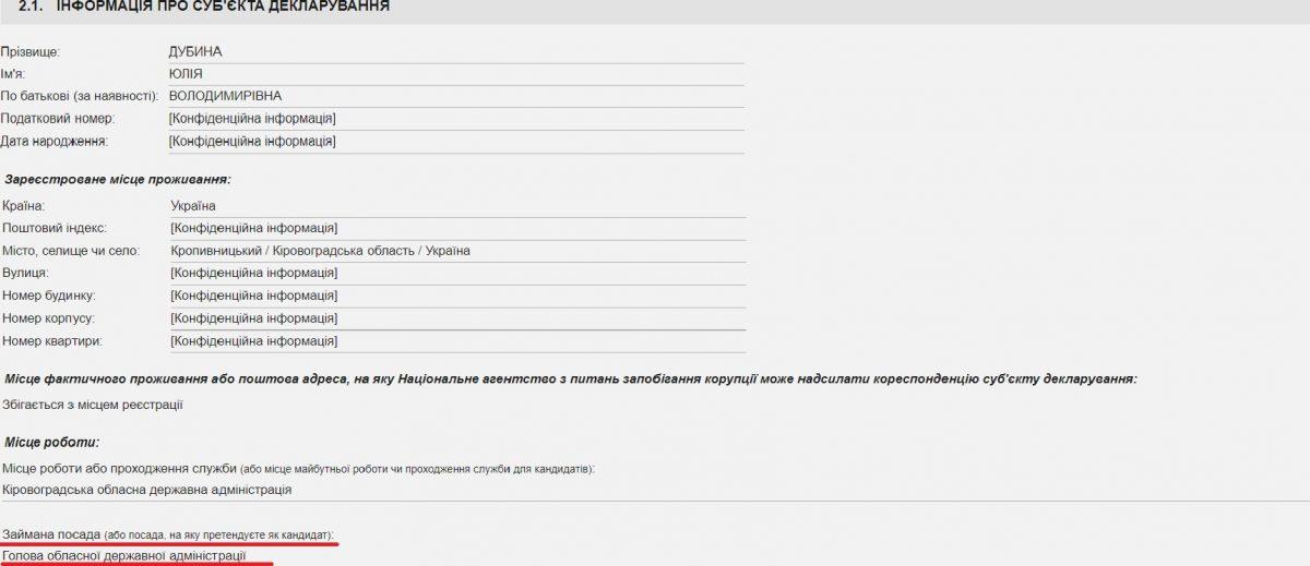 Без Купюр Колишня чиновниця одного з департаментів Кіровоградської ОДА хоче очолити область. ФОТО Життя  Юлія Дубина ОДА декларації
