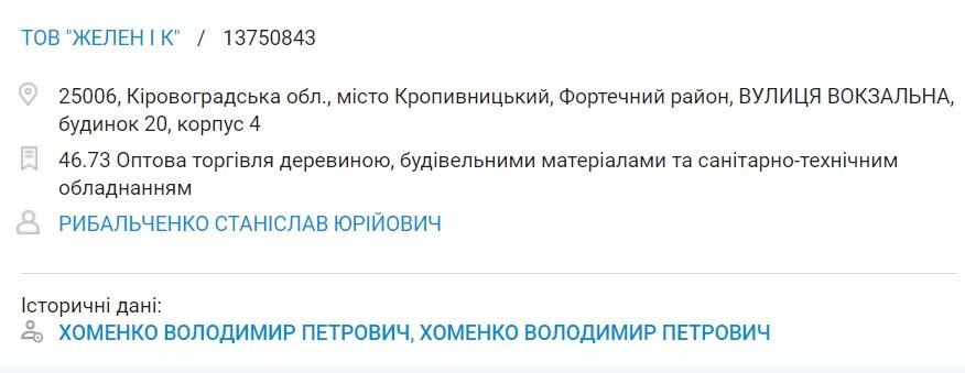 Два суди через одну ділянку: чи з'явиться АЗС біля аеропорту в Кропивницькому, вирішить Феміда - 6 - Земля - Без Купюр