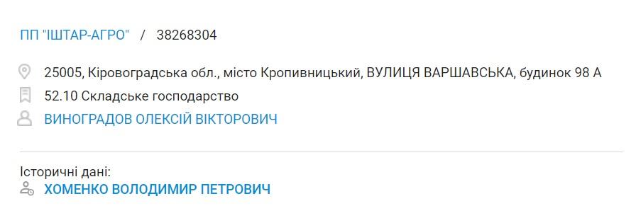 Два суди через одну ділянку: чи з'явиться АЗС біля аеропорту в Кропивницькому, вирішить Феміда - 7 - Земля - Без Купюр