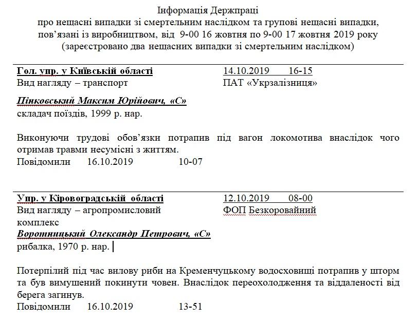 Без Купюр У Світловодському районі загинув рибалка Життя  ФОП Світловодськ рибалка