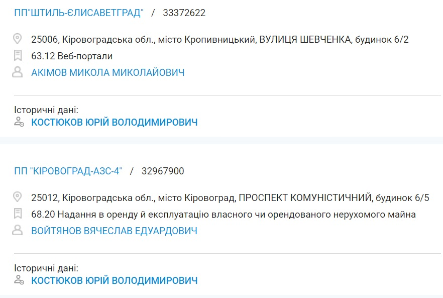 Два суди через одну ділянку: чи з'явиться АЗС біля аеропорту в Кропивницькому, вирішить Феміда - 2 - Земля - Без Купюр
