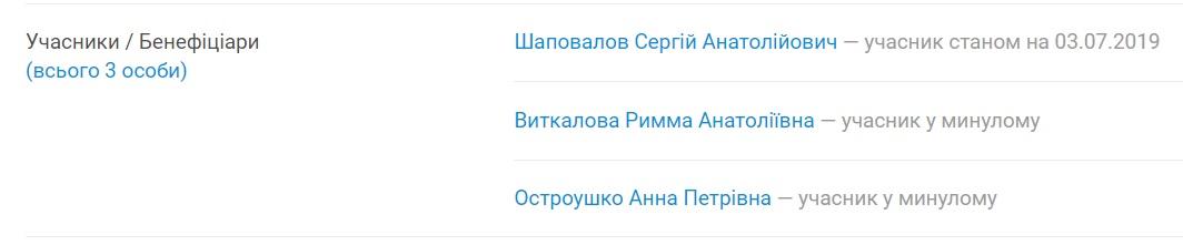 Два суди через одну ділянку: чи з'явиться АЗС біля аеропорту в Кропивницькому, вирішить Феміда - 4 - Земля - Без Купюр