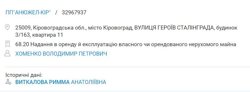 Два суди через одну ділянку: чи з'явиться АЗС біля аеропорту в Кропивницькому, вирішить Феміда - 5 - Земля - Без Купюр