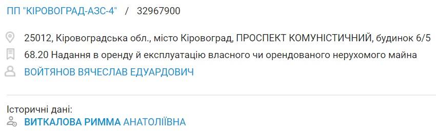 Два суди через одну ділянку: чи з'явиться АЗС біля аеропорту в Кропивницькому, вирішить Феміда - 3 - Земля - Без Купюр