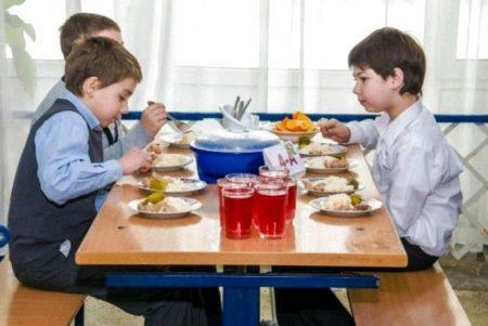 На Кіровоградщині розробили план заходів щодо якісного харчування дітей в навчальних закладах