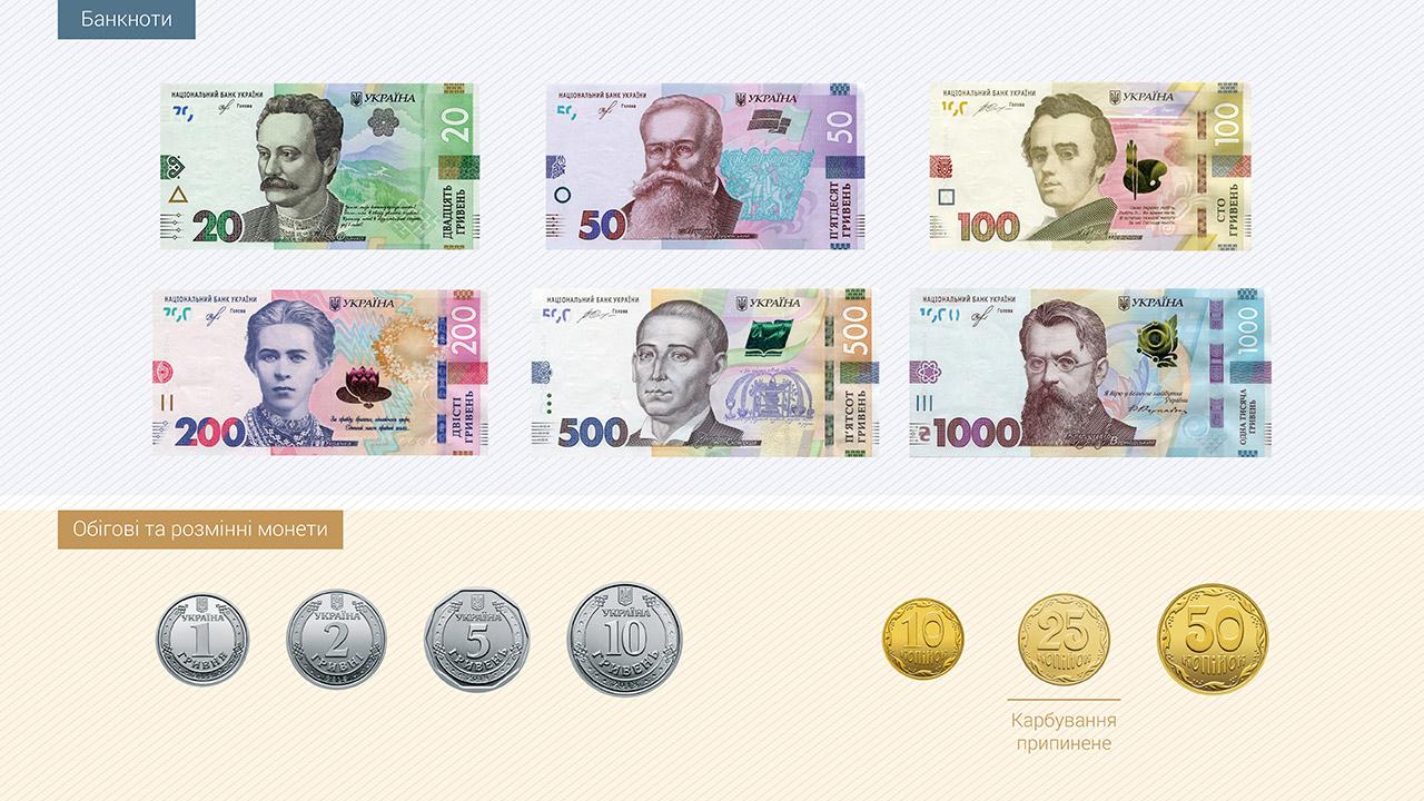 Без Купюр В Україні з'являться 5-гривневі монети, кілька купюр змінять вигляд Україна сьогодні  Нацбанк Банкнота
