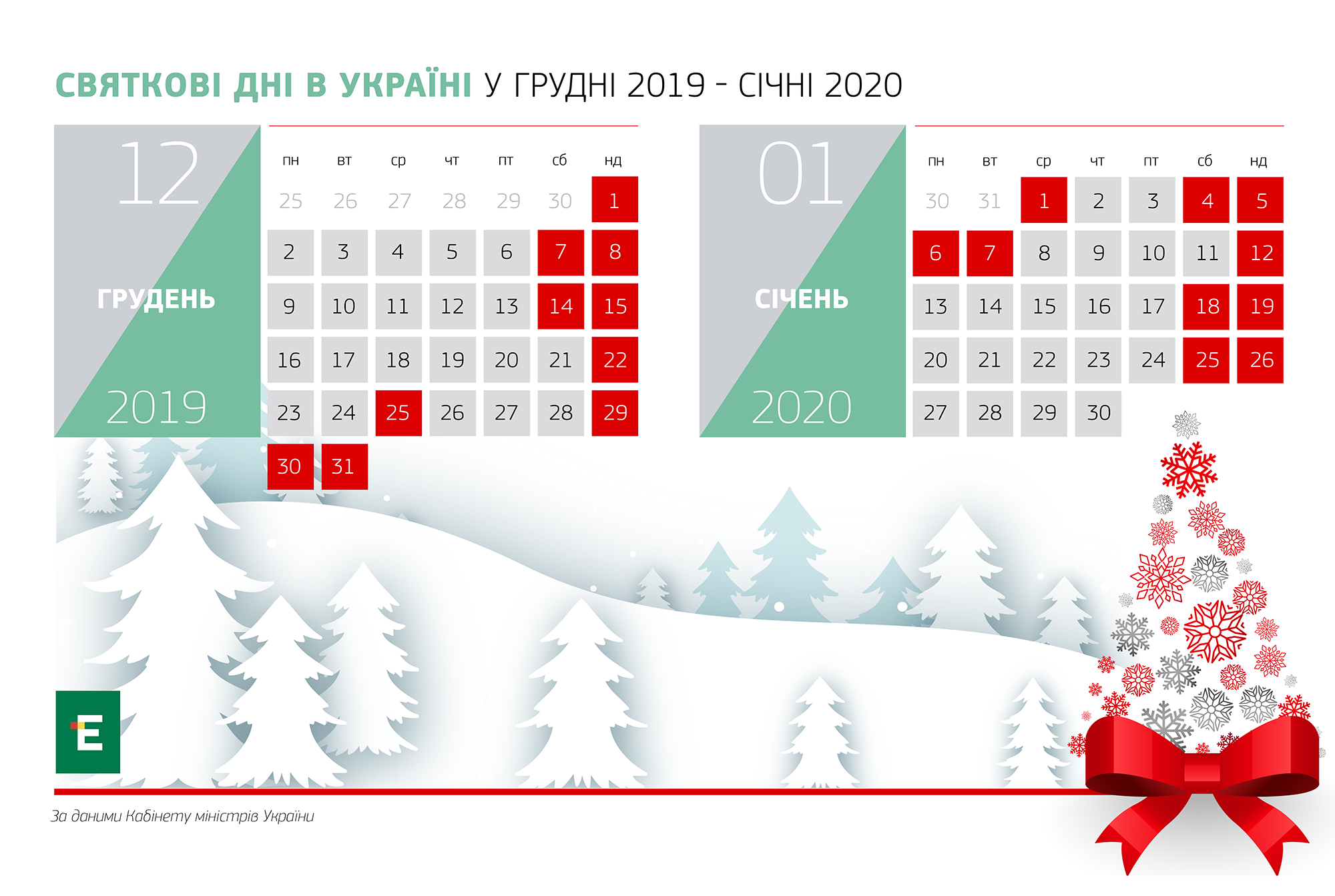 Без Купюр Скільки українці відпочиватимуть на новорічні свята 2020 Україна сьогодні  Новий рік вихідні у грудні