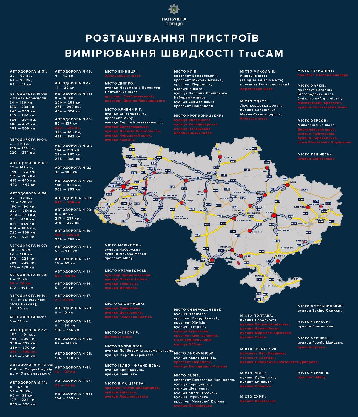 Без Купюр У Кропивницькому встановлять перші TruCAM для контролю швидкості За кермом  пристрій фіксації порушень швидкісного режиму Патрульна поліція