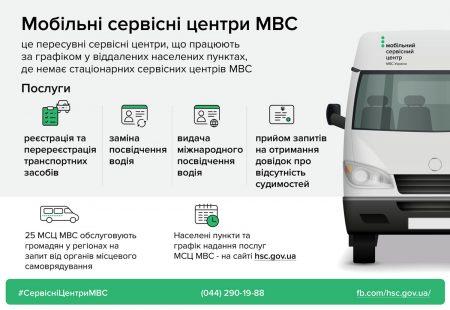 Графік роботи мобільного сервісного центру МВС на Кіровоградщині у лютому