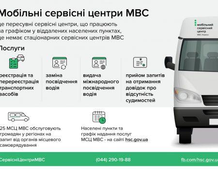 Графік роботи мобільного сервісного центру МВС на Кіровоградщині у квітні