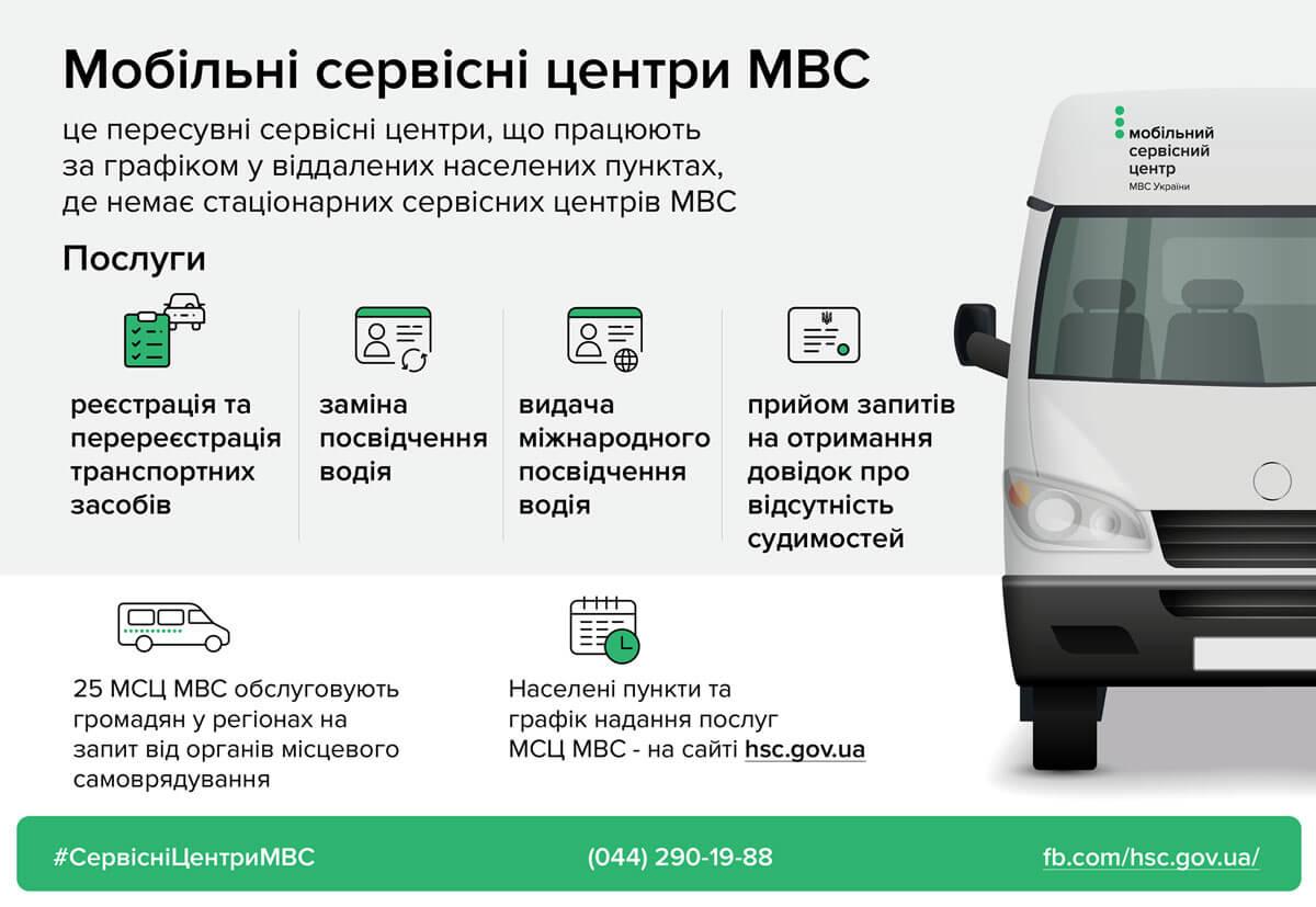 Мобільні сервісні центри мвс
