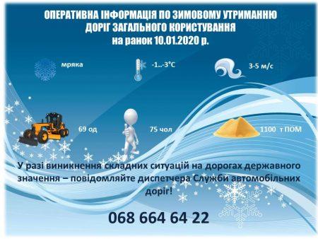 Майже 70 одиниць техніки цієї ночі обробляли дороги на Кіровоградщині