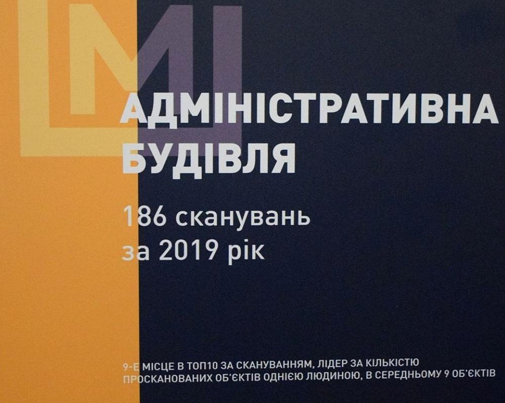 Без Купюр Кропивницький - серед лідерів з діджиталізації пам'яток культури Події  пам'ятка історії Кропивницький діджиталізація 2020 рік